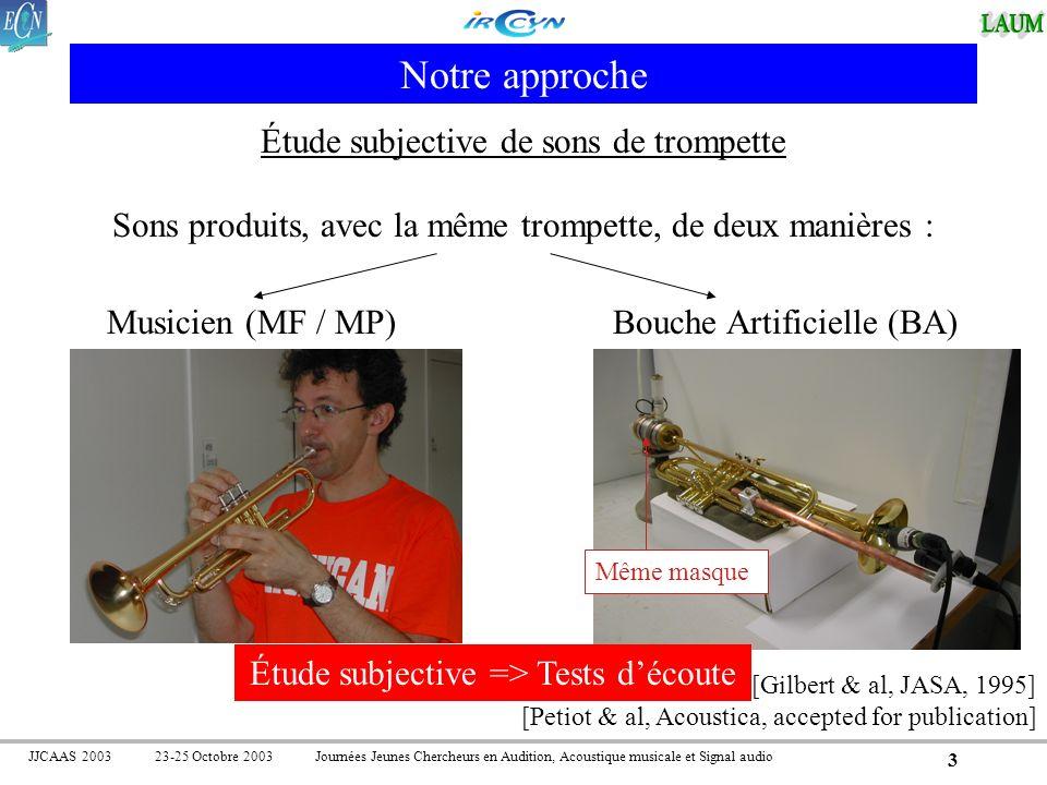 JJCAAS 2003 23-25 Octobre 2003 Journées Jeunes Chercheurs en Audition, Acoustique musicale et Signal audio 2 Contexte Étude de la qualité des instrume