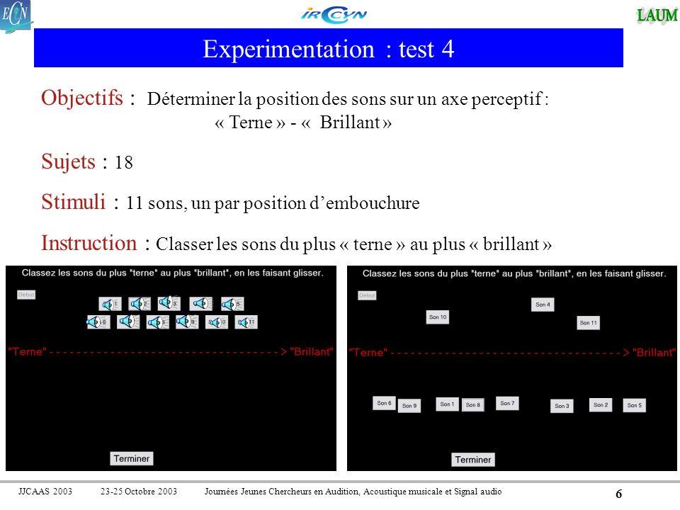 JJCAAS 2003 23-25 Octobre 2003 Journées Jeunes Chercheurs en Audition, Acoustique musicale et Signal audio 5 Expérimentation : Test 1 Objectifs : Trou
