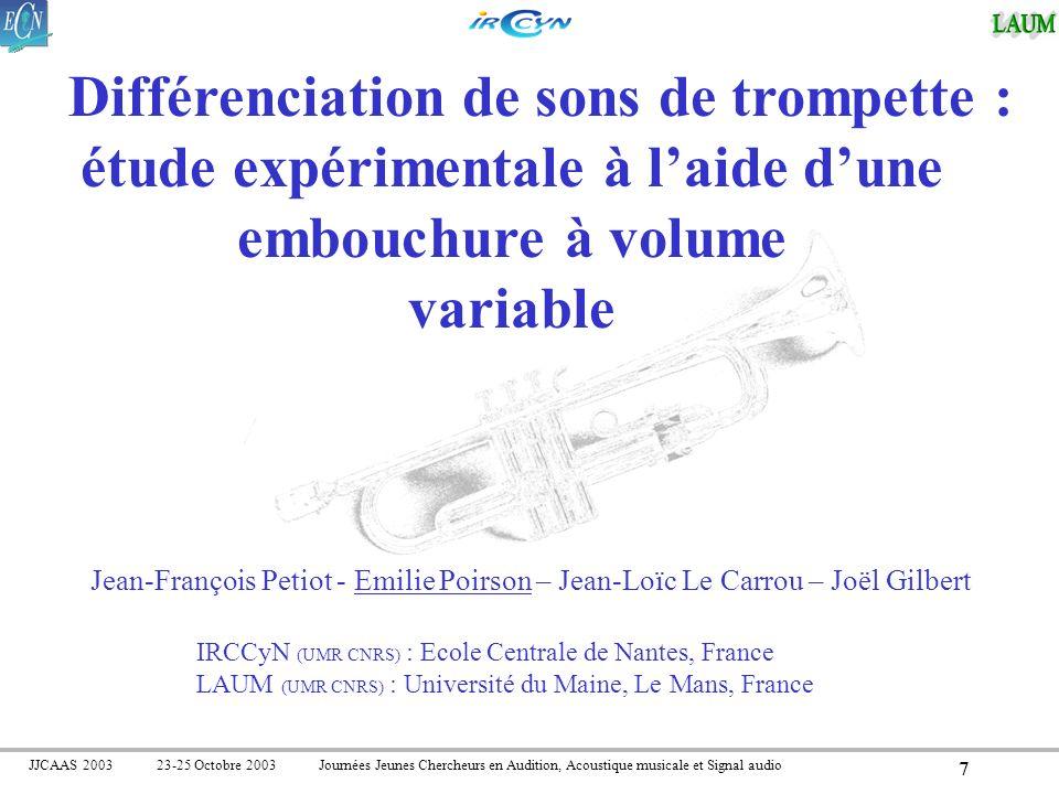 JJCAAS 2003 23-25 Octobre 2003 Journées Jeunes Chercheurs en Audition, Acoustique musicale et Signal audio 6 Objectifs : Déterminer la position des so