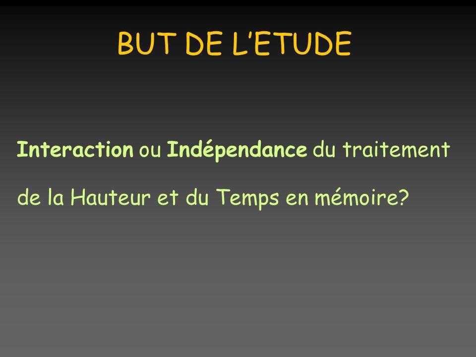 BUT DE LETUDE Interaction ou Indépendance du traitement de la Hauteur et du Temps en mémoire?