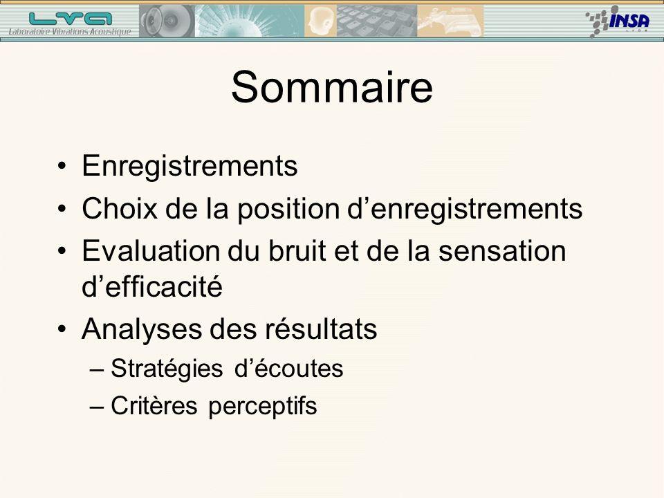 Perception des bruits dAspirateurs Jérémie Brocard JJCAAS 2003