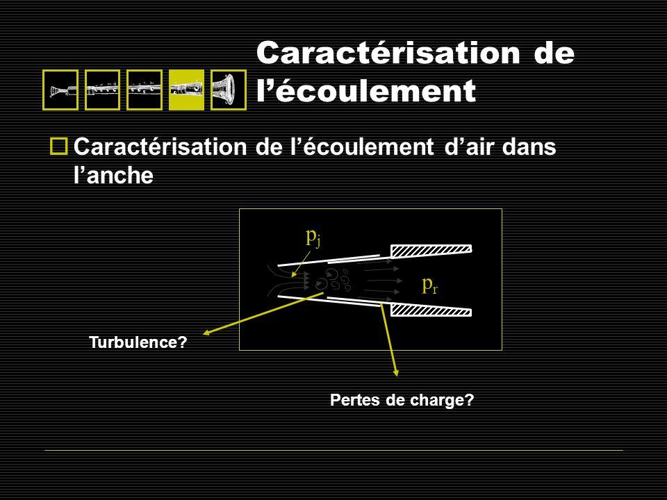 Caractérisation de lécoulement Caractérisation de lécoulement dair dans lanche pjpj prpr Turbulence? Pertes de charge?