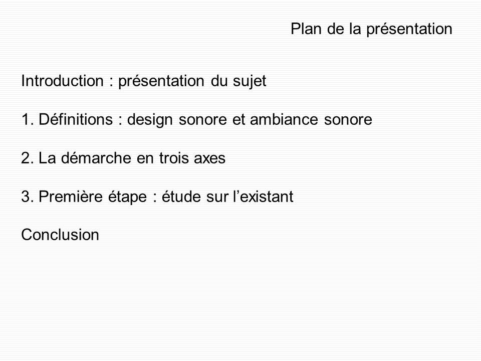 Introduction : présentation du sujet 1.Définitions : design sonore et ambiance sonore 2.