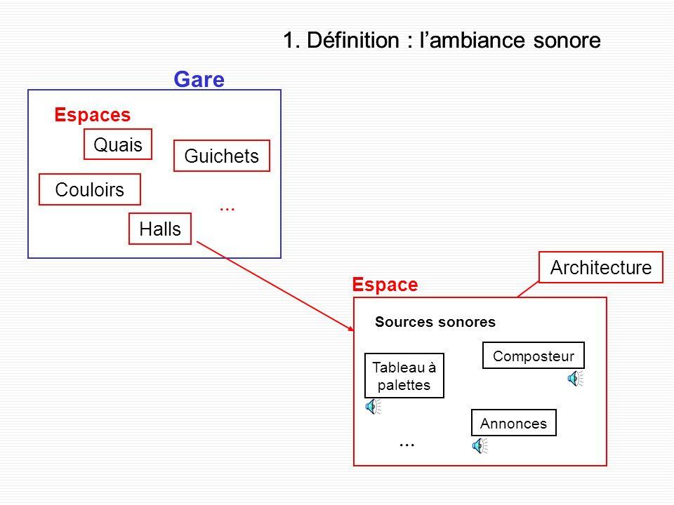 1. Définition : lambiance sonore Guichets... Quais Halls Couloirs Espaces Gare