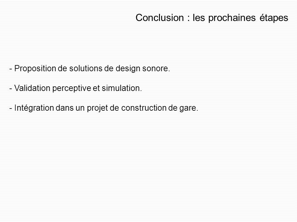 Conclusion : les prochaines étapes - Proposition de solutions de design sonore.