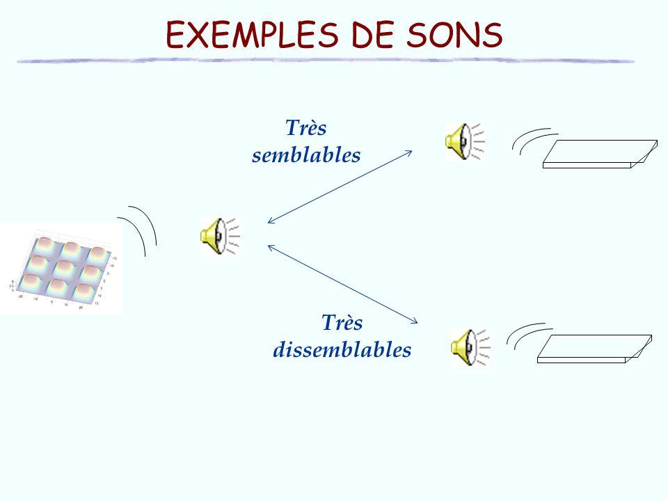 Très semblables Très dissemblables EXEMPLES DE SONS