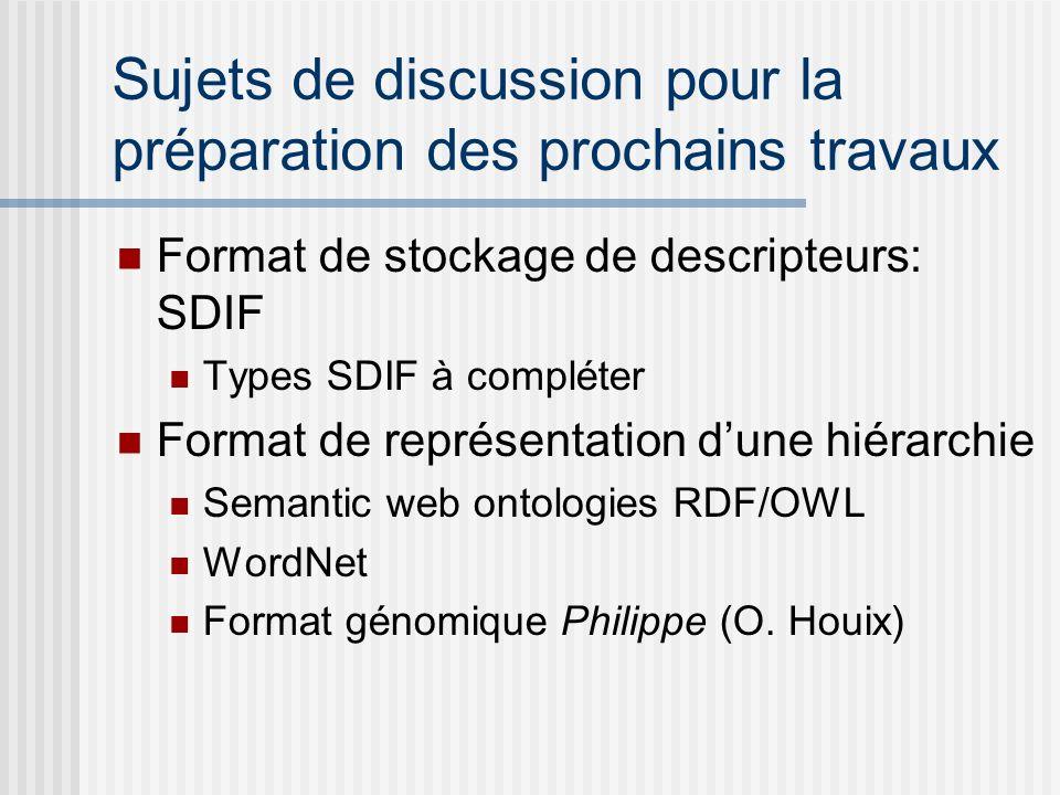 Sujets de discussion pour la préparation des prochains travaux Format de stockage de descripteurs: SDIF Types SDIF à compléter Format de représentatio