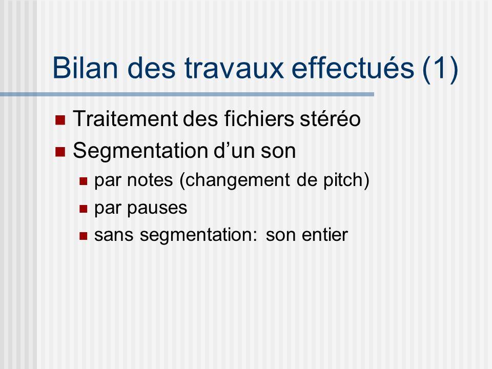 Bilan des travaux effectués (1) Traitement des fichiers stéréo Segmentation dun son par notes (changement de pitch) par pauses sans segmentation: son