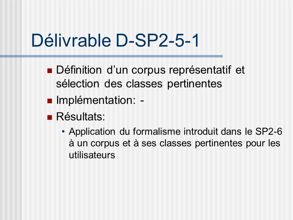 Bilan SP2-5 Exemple de navigation inter-organisationdans le corpus sonore livré par Univers Sons Evènement: « impact » Sémantique: « corridor » Acoust