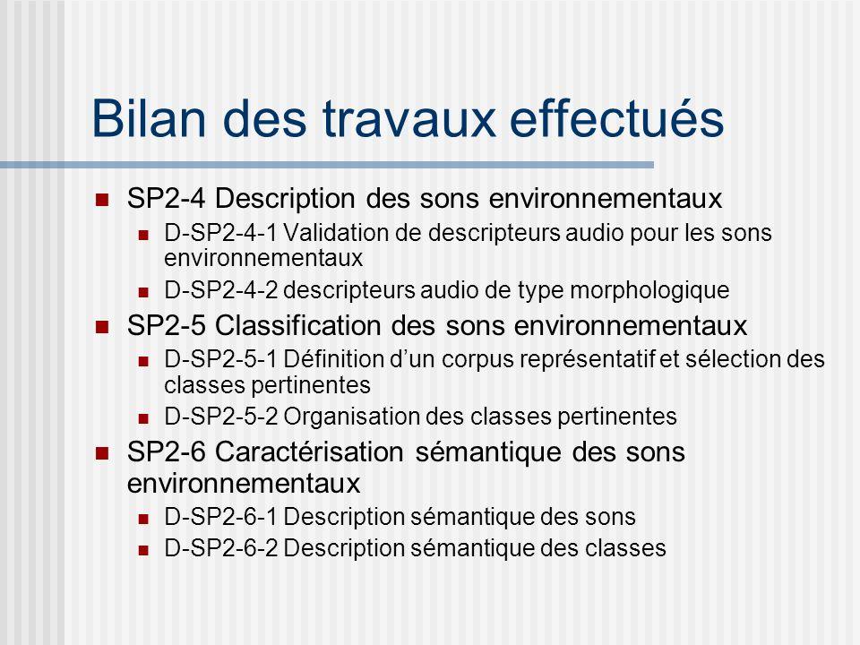 Projet Sample Orchestrator Réunion plénière, 10 octobre 2007 SP2 - Indexation audio et navigation par le contenu Equipe Perception et Design Sonores A.