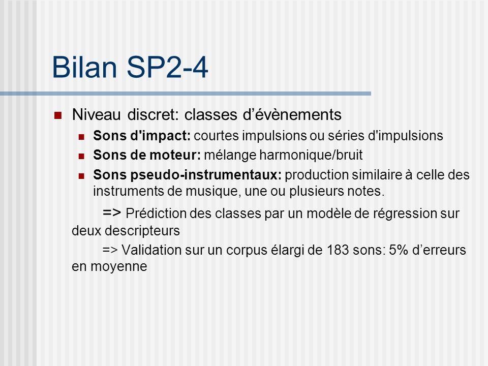 Bilan SP2-4 Méta-analyse du timbre des sons environnementaux: comparaison de 4 études du timbre.