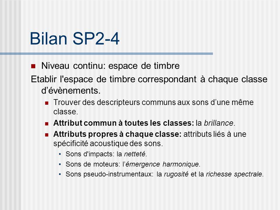 Bilan SP2-4 Niveau discret: classes dévènements Sons d'impact: courtes impulsions ou séries d'impulsions Sons de moteur: mélange harmonique/bruit Sons