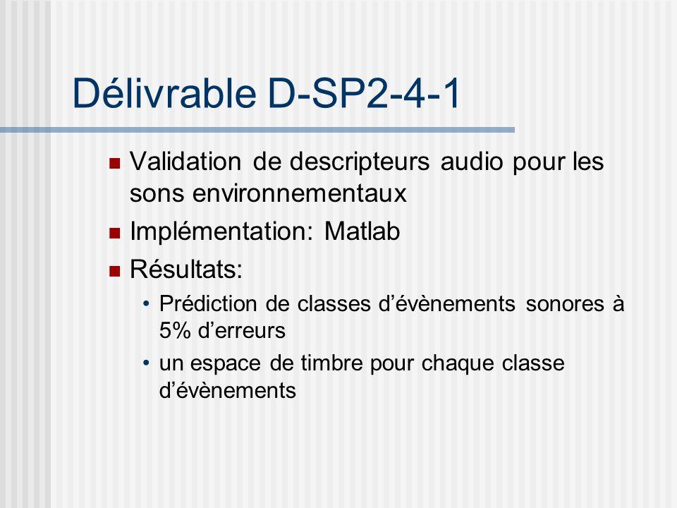 Bilan SP2-4 Niveau continu: espace de timbre Etablir l espace de timbre correspondant à chaque classe dévènements.
