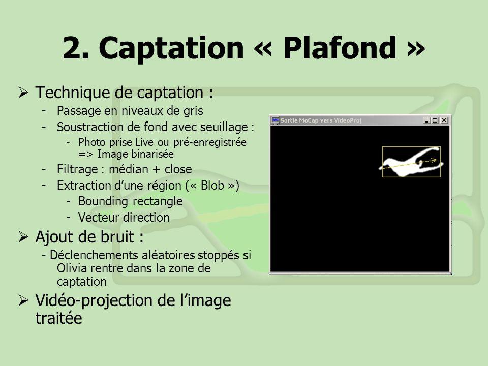 2. Captation « Plafond » Technique de captation : -Passage en niveaux de gris -Soustraction de fond avec seuillage : -Photo prise Live ou pré-enregist