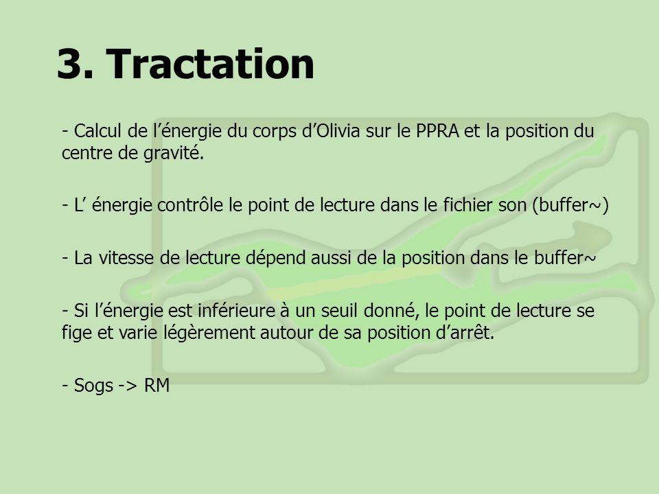 3. Tractation - Calcul de lénergie du corps dOlivia sur le PPRA et la position du centre de gravité. - L énergie contrôle le point de lecture dans le