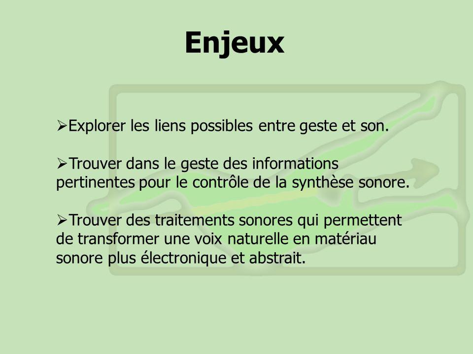 Enjeux Explorer les liens possibles entre geste et son. Trouver dans le geste des informations pertinentes pour le contrôle de la synthèse sonore. Tro