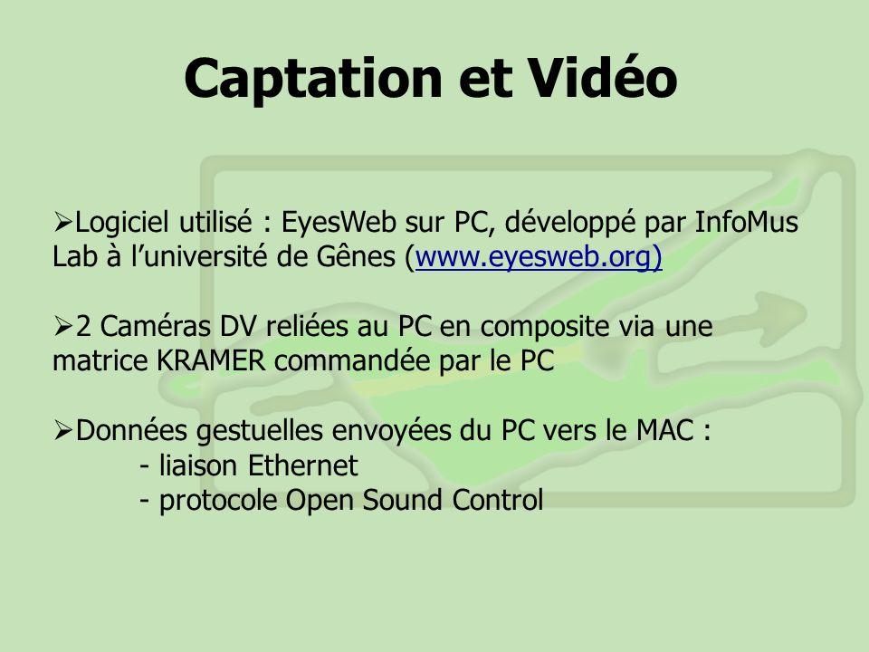 Captation et Vidéo Logiciel utilisé : EyesWeb sur PC, développé par InfoMus Lab à luniversité de Gênes (www.eyesweb.org) 2 Caméras DV reliées au PC en