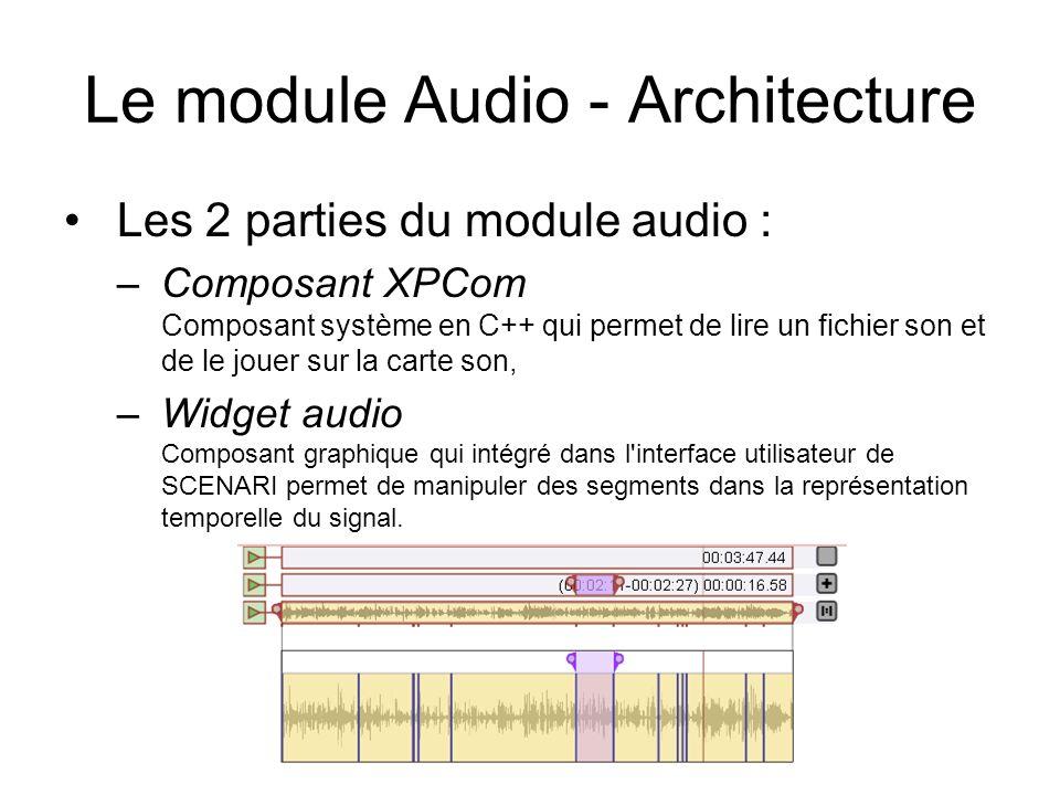 Le module Audio - Architecture Les 2 parties du module audio : –Composant XPCom Composant système en C++ qui permet de lire un fichier son et de le jo