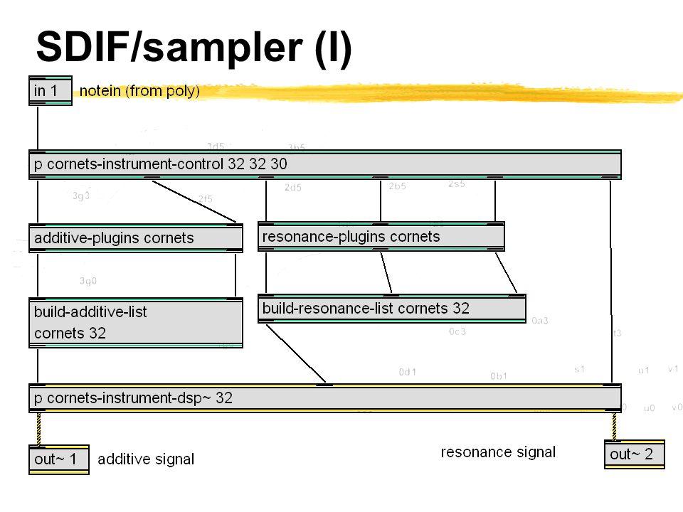 SDIF/sampler (I)