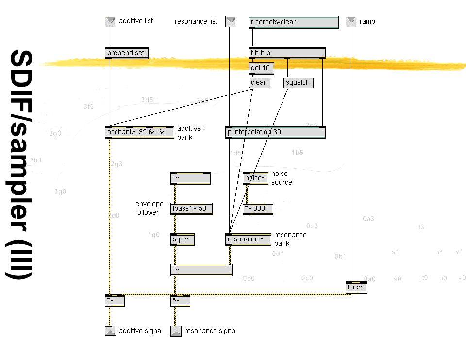 SDIF/sampler (III)