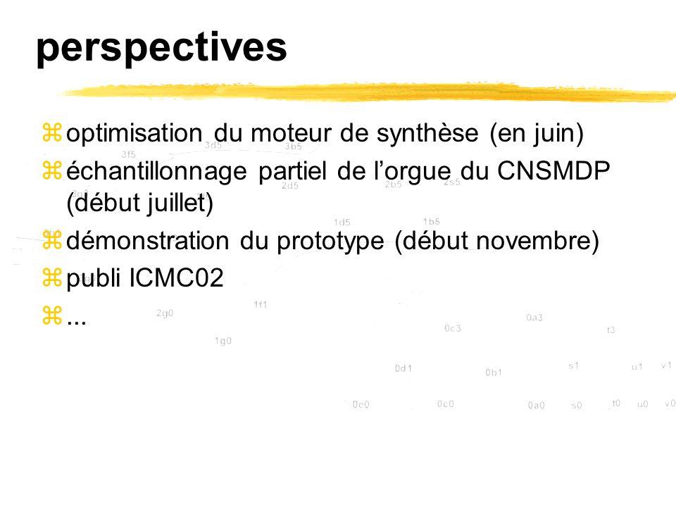 perspectives zoptimisation du moteur de synthèse (en juin) zéchantillonnage partiel de lorgue du CNSMDP (début juillet) zdémonstration du prototype (d