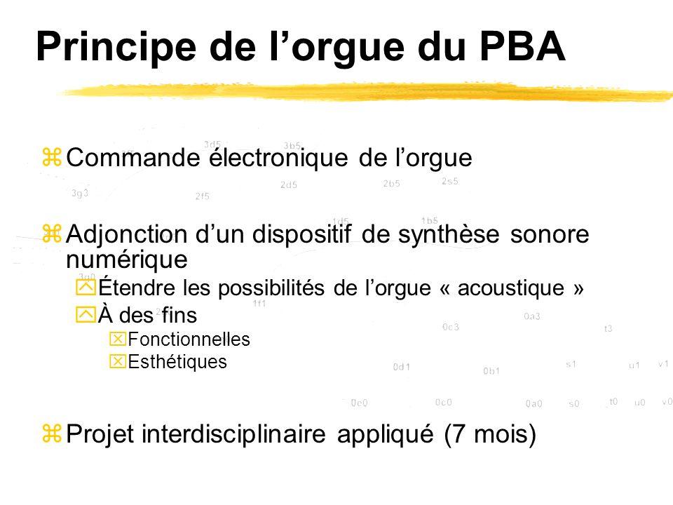 Principe de lorgue du PBA zCommande électronique de lorgue zAdjonction dun dispositif de synthèse sonore numérique yÉtendre les possibilités de lorgue