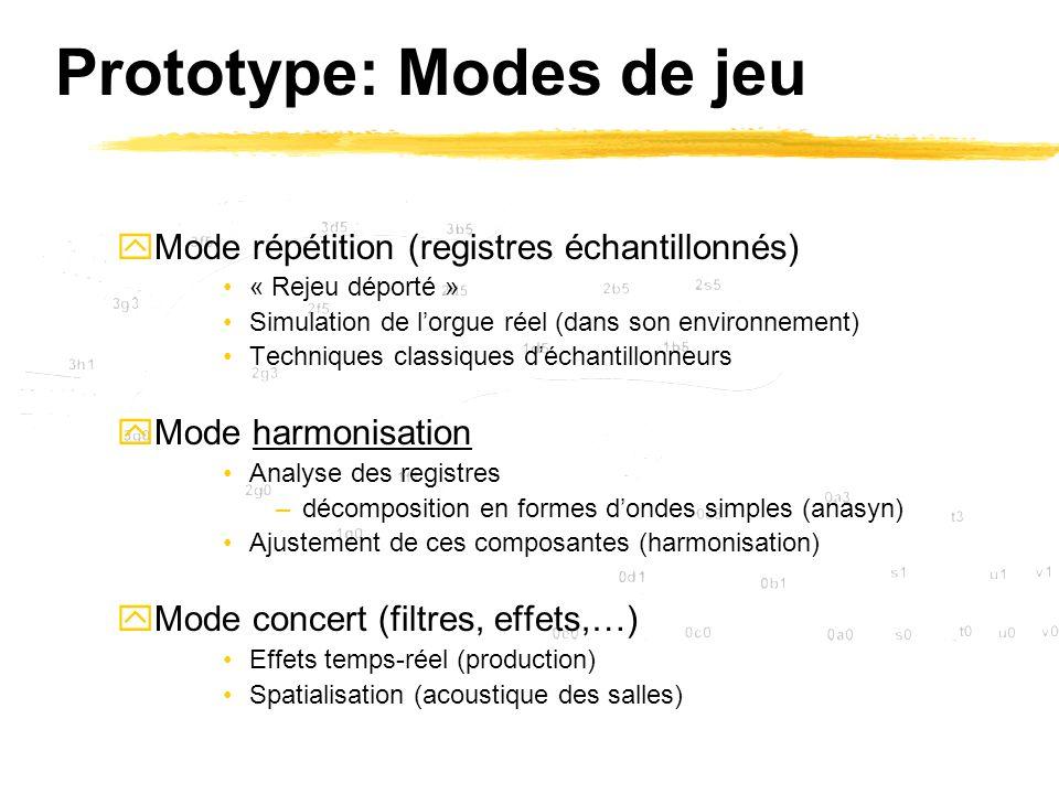Prototype: Modes de jeu yMode répétition (registres échantillonnés) « Rejeu déporté » Simulation de lorgue réel (dans son environnement) Techniques cl