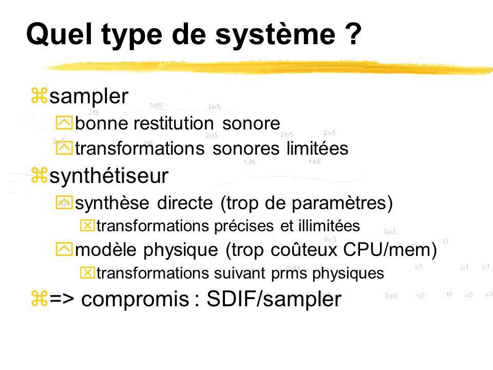 Quel type de système ? zsampler ybonne restitution sonore ytransformations sonores limitées zsynthétiseur ysynthèse directe (trop de paramètres) xtran
