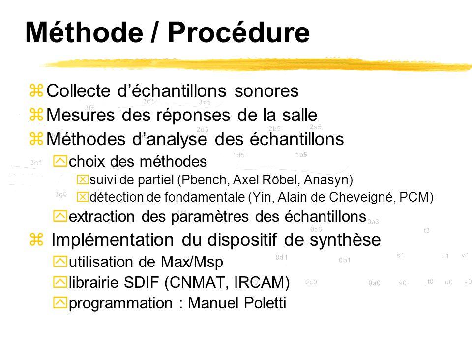 Méthode / Procédure zCollecte déchantillons sonores zMesures des réponses de la salle zMéthodes danalyse des échantillons ychoix des méthodes xsuivi d
