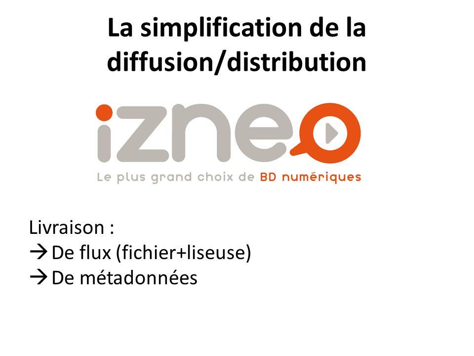 La simplification de la diffusion/distribution Livraison : De flux (fichier+liseuse) De métadonnées