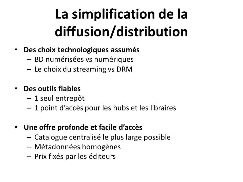 Des choix technologiques assumés – BD numérisées vs numériques – Le choix du streaming vs DRM Des outils fiables – 1 seul entrepôt – 1 point daccès po