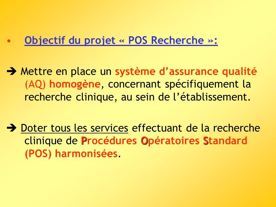 Objectif du projet « POS Recherche »: Mettre en place un système dassurance qualité (AQ) homogène, concernant spécifiquement la recherche clinique, au