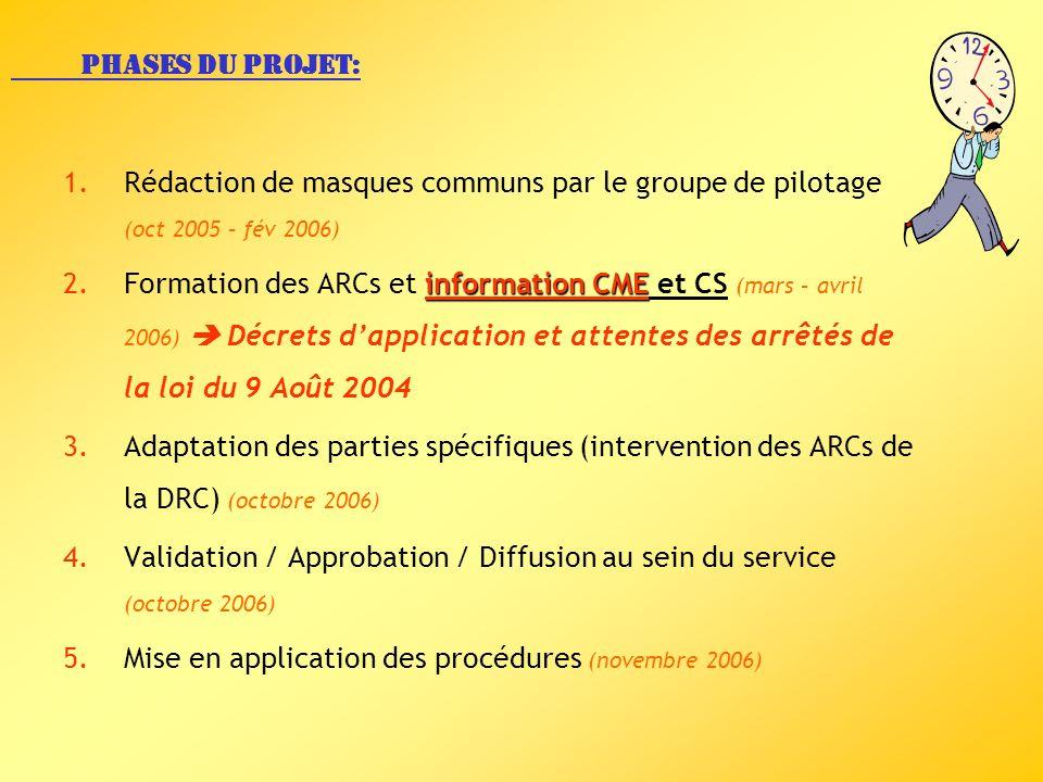 Phases du projet: 1.Rédaction de masques communs par le groupe de pilotage (oct 2005 – fév 2006) information CME 2.Formation des ARCs et information C