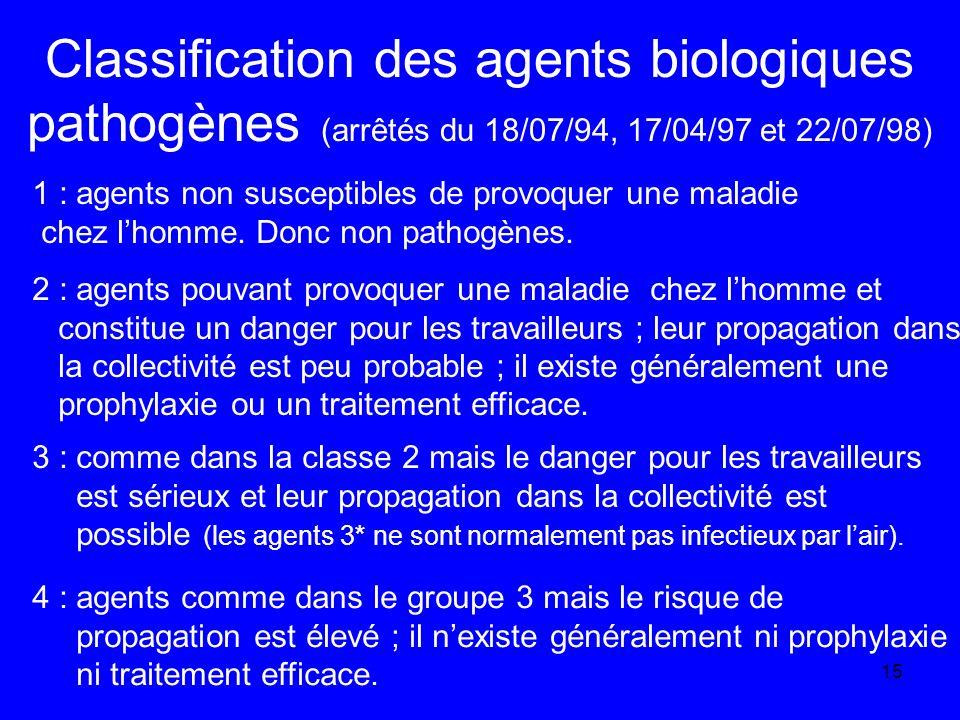 15 Classification des agents biologiques pathogènes (arrêtés du 18/07/94, 17/04/97 et 22/07/98) 1 : agents non susceptibles de provoquer une maladie chez lhomme.