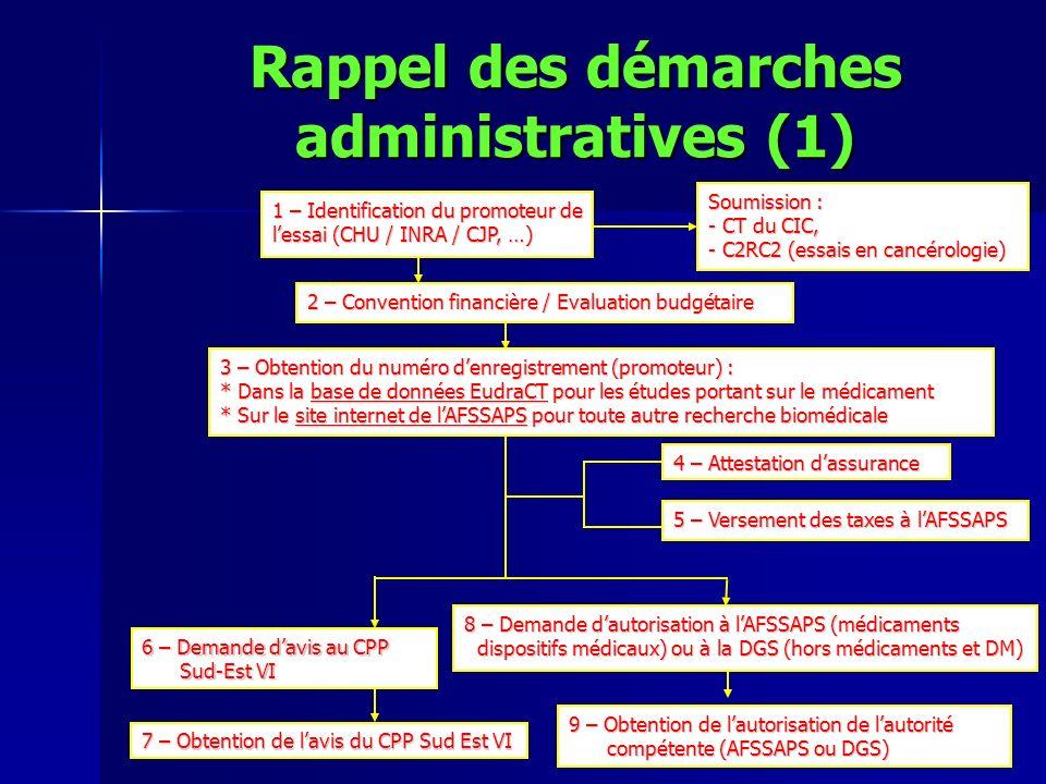 Rappel des démarches administratives (1) 1 – Identification du promoteur de lessai (CHU / INRA / CJP, …) 3 – Obtention du numéro denregistrement (prom