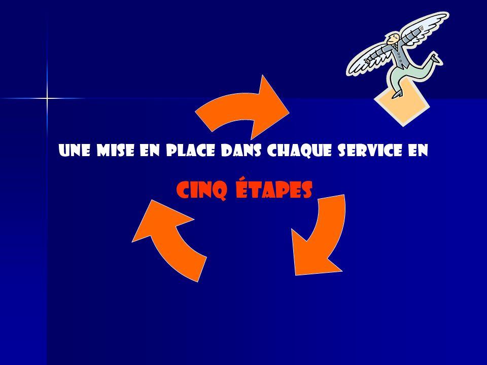 Une mise en place dans chaque service en cinq étapes