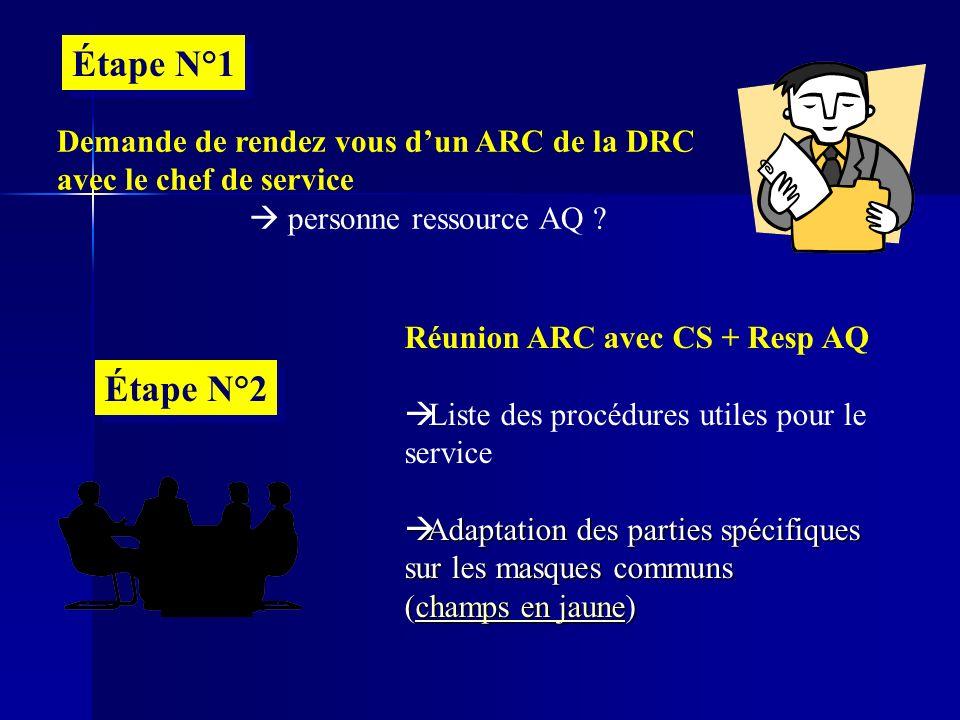 Étape N°1 Demande de rendez vous dun ARC de la DRC avec le chef de service personne ressource AQ ? Réunion ARC avec CS + Resp AQ Liste des procédures