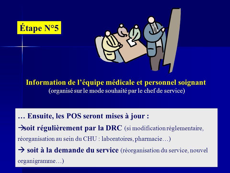 Étape N°5 Information de léquipe médicale et personnel soignant (organisé sur le mode souhaité par le chef de service) … Ensuite, les POS seront mises