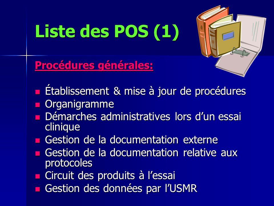 Liste des POS (1) Procédures générales: Établissement & mise à jour de procédures Établissement & mise à jour de procédures Organigramme Organigramme