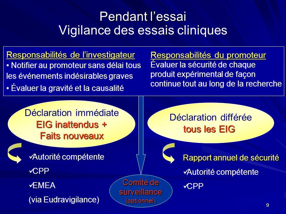 9 Pendant lessai Pendant lessai Vigilance des essais cliniques Déclaration immédiate EIG inattendus + Faits nouveaux Déclaration différée tous les EIG