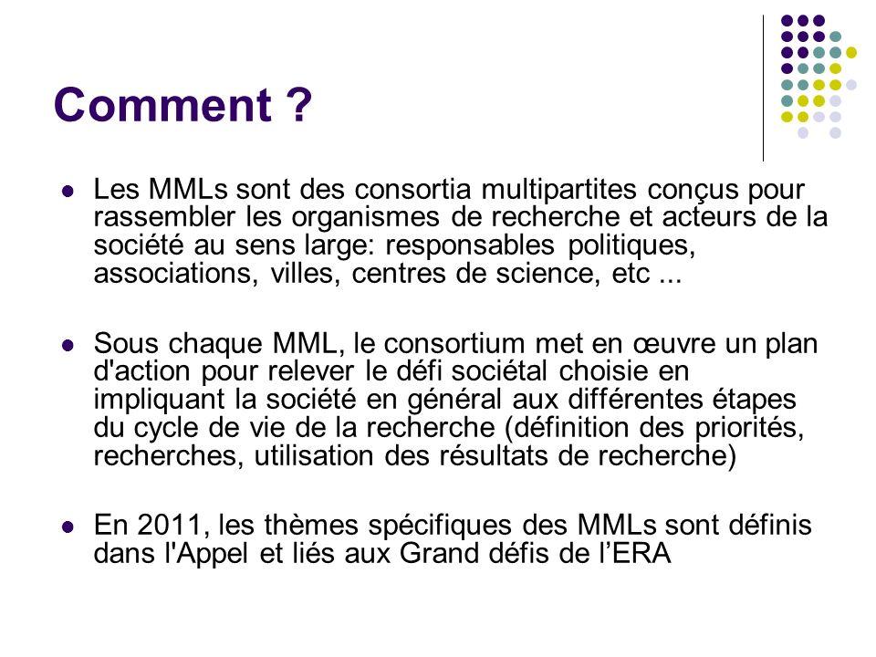 Comment ? Les MMLs sont des consortia multipartites conçus pour rassembler les organismes de recherche et acteurs de la société au sens large: respons
