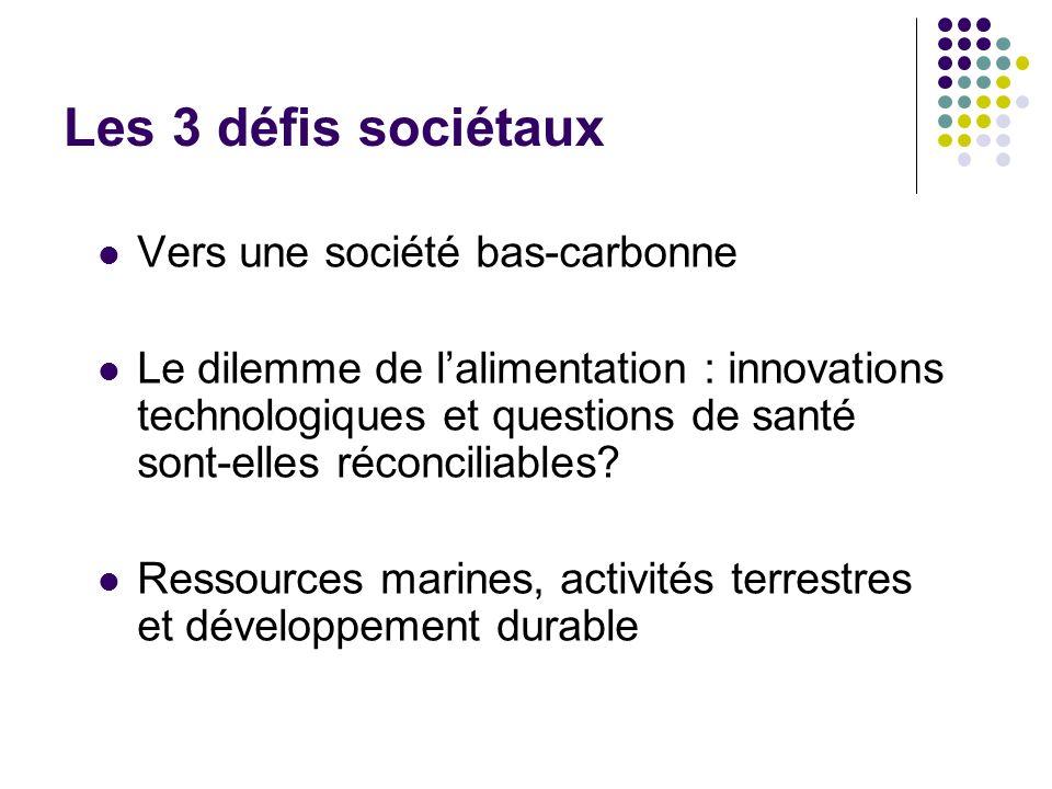 Les 3 défis sociétaux Vers une société bas-carbonne Le dilemme de lalimentation : innovations technologiques et questions de santé sont-elles réconcil