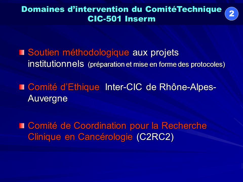 Le CHU Promoteur organise la déclaration de létude aux autorités compétentes (AC) et au CPP prend en charge les frais administratifs (assurance, CPP/AC) sassure de la qualité du projet Accord Administratif DRC - CHU Accord Administratif DRC - CHU Validation Scientifique Comité Technique du CIC Validation Scientifique Comité Technique du CIC