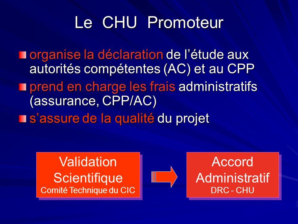 Parcours dun projet promu par le CHU Promotion PHRC / AOI Financement Institutionnel Evaluation experts + Comité sci.