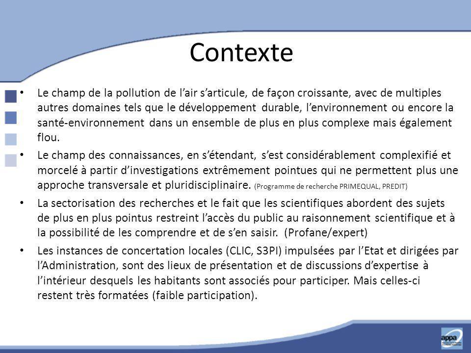 Contexte Le champ de la pollution de lair sarticule, de façon croissante, avec de multiples autres domaines tels que le développement durable, lenvironnement ou encore la santé-environnement dans un ensemble de plus en plus complexe mais également flou.