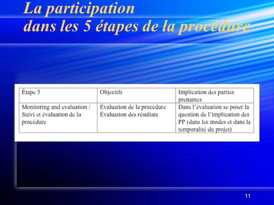 11 La participation dans les 5 étapes de la procédure