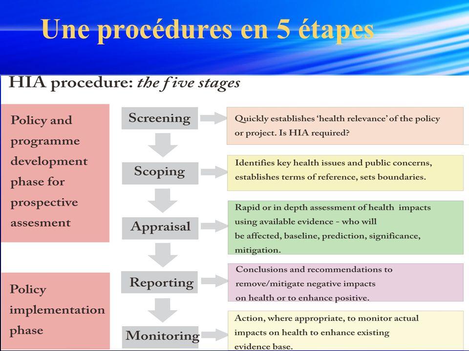 Une procédures en 5 étapes