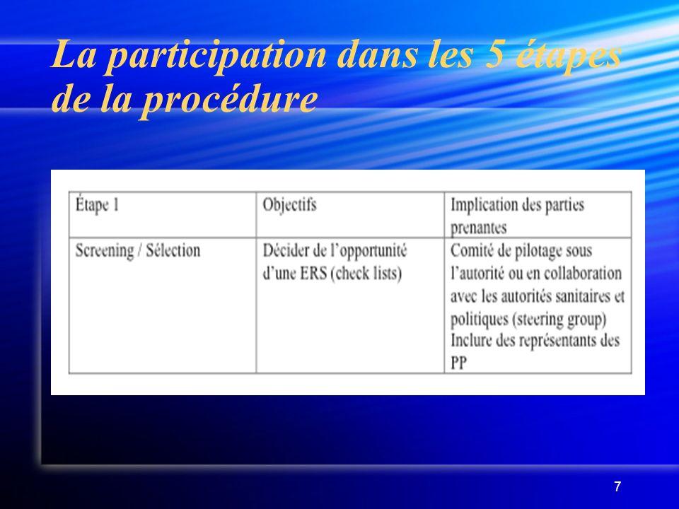 7 La participation dans les 5 étapes de la procédure