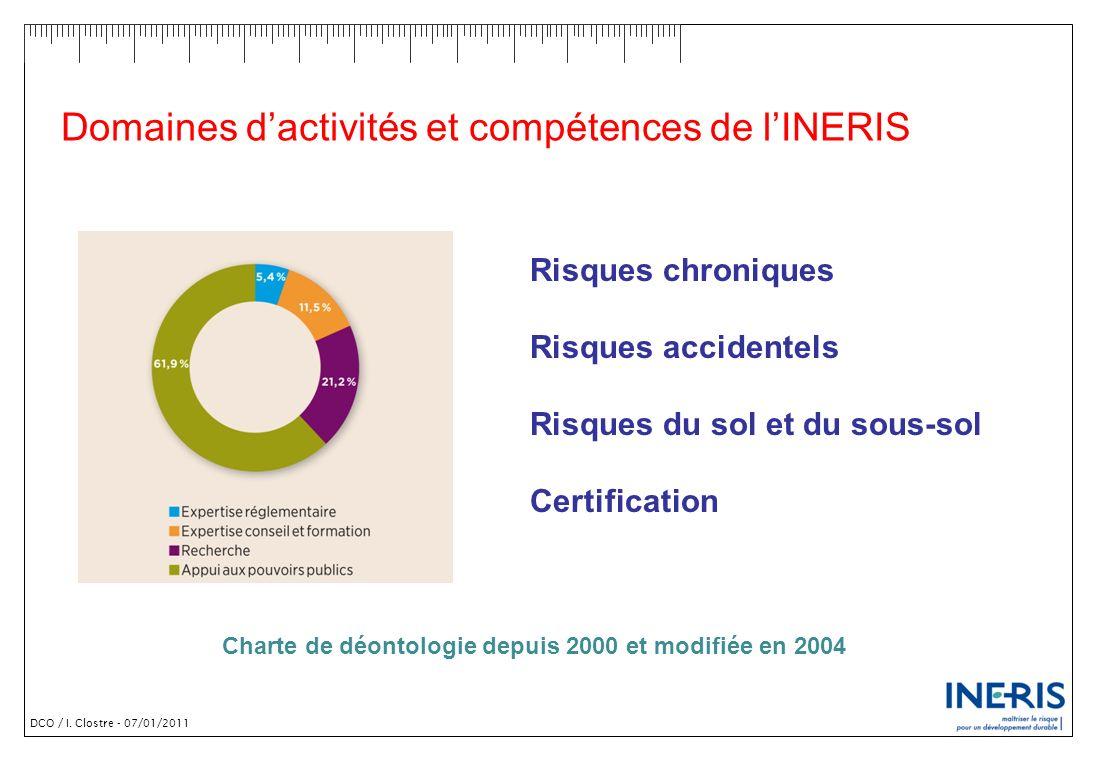 DCO / I. Clostre - 07/01/2011 Domaines dactivités et compétences de lINERIS Risques chroniques Risques accidentels Risques du sol et du sous-sol Certi