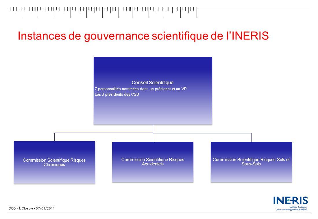 DCO / I. Clostre - 07/01/2011 Instances de gouvernance scientifique de lINERIS Conseil Scientifique 7 personnalités nommées dont un président et un VP